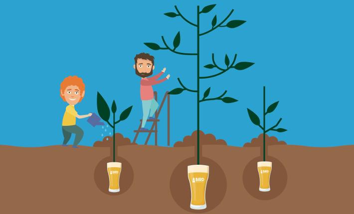 Bomen planten - Bird Brewery