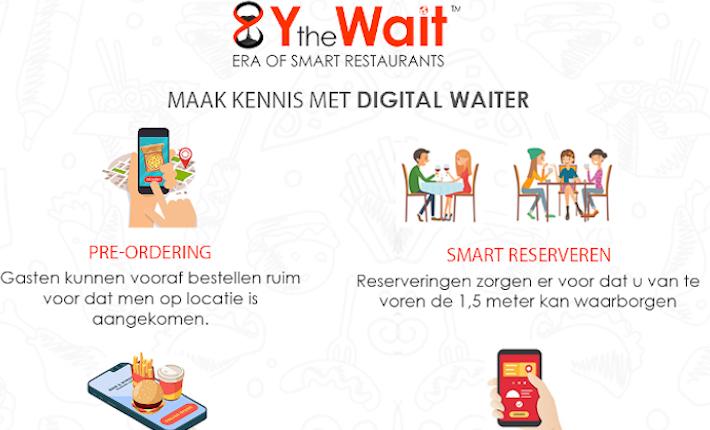 YtheWait (or whythewait) app